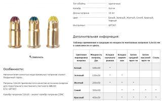 Монтажные патроны. размер и маркировка