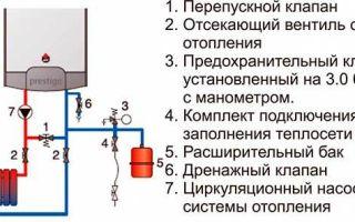 Расширительный бак для отопления закрытого типа установка – нюансы монтажа,давление в расширительном бачке системы отопления,открытая и закрытая система,разница,давление расширительного бака в закрытой системе отопления,монтаж,замена расширительного бачка.