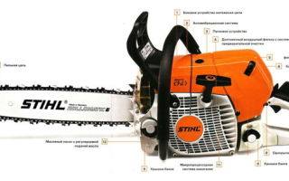 Бензопила штиль 180: назначение, устройство, технические характеристики