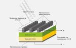 Принцип работы солнечной батареи – как работает гелиобатарея ,виды, плюсы и минусы