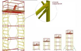 Вышка-тура строительная передвижная. размеры, цена, гост