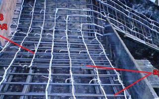 Прогрев бетона в зимнее время. технологии процессов