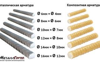 Какая арматура лучше – металлическая или стеклопластиковая: сравнение, плюсы и минусы