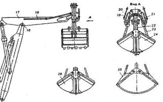 Грейферный ковш. размеры, объём и устройство