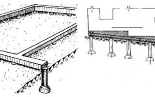 Тисэ фундамент: технология строительства, преимущества и недостатки