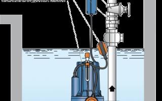 Насос для откачки воды из колодца: установка дренажного и погружного своими руками, как пользоваться и как подвесить – схема подключения
