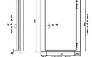Размеры межкомнатных дверей с коробкой – таблица: стандартные высота, толщина и ширина, какая глубина, коробочный брус