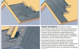 Подкладочный ковер под гибкую черепицу – нужен ли, описание, характеристики