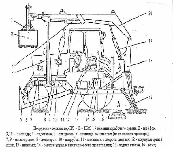 грейфер: устройство и виды грейферных захватов