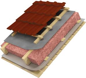 В чем суть подложки под металлочерепицу и как ее установить