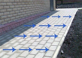 Отмостка из тротуарной плитки и брусчатки – как сделать отмостку из плитки вокруг дома своими руками + фото-видео
