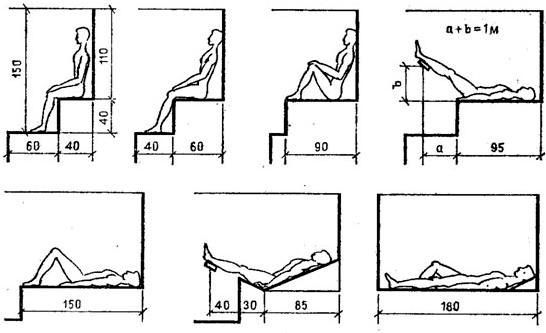 Полок в баню своими руками: фото, чертежи и инструкции
