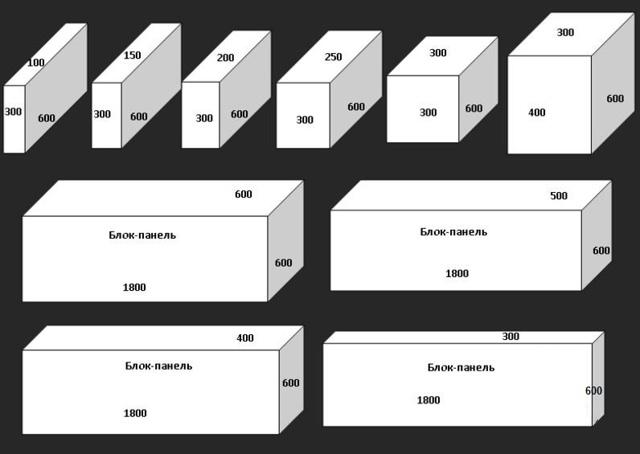 Перегородки из пеноблоков: монтаж перегородок пошаговая инструкция