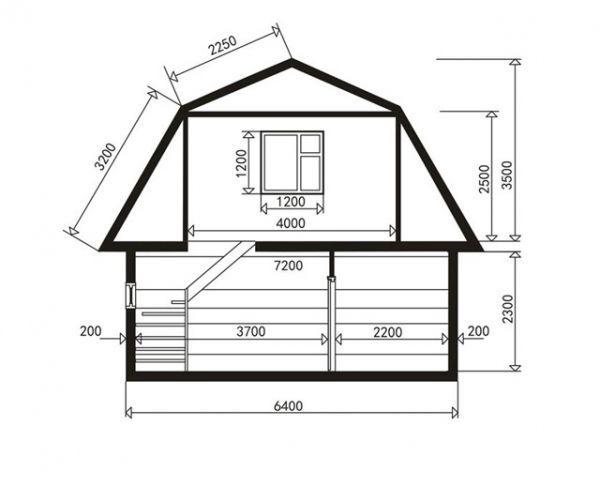 Рассчитать материал на мансардную крышу: основные параметры