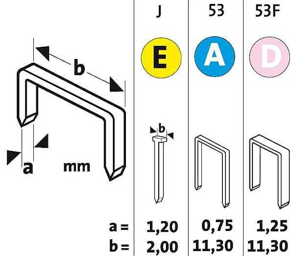 Из какого металла делают скрепки канцелярские