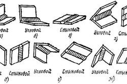 Бура для пайки латуни, меди или алюминия и флюс: для чего нужны и как пользоваться