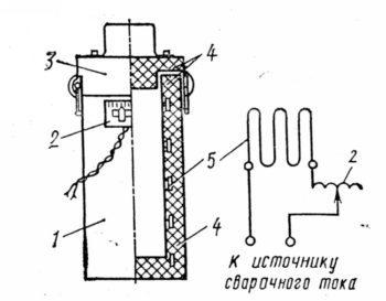 Как прокалить электроды в домашних условиях, как сушить, в духовке, феном, своими руками