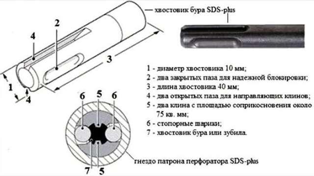 Смазка для перфоратора: для буров и редуктора, чем смазывать, как смазывать и пользоваться, для чего нужна, состав