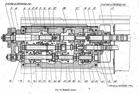 Токарный станок ФТ 11: технические характеристики, схемы, описание