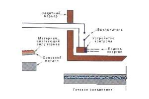 Лазерная сварка металлов: преимущества и недостатки, резка своими руками, какие виды аппаратов и установок бывают?