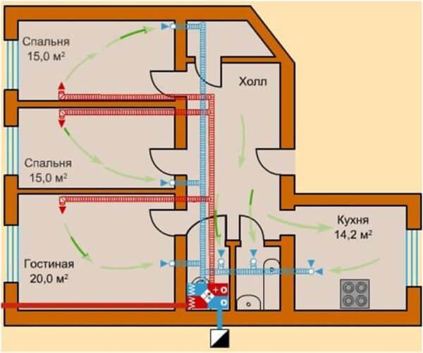 Как сделать вентиляцию своими руками: преимущества, недостатки и параметры самодельных систем (105 фото)