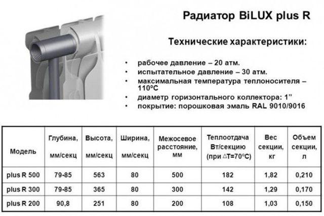 Установка радиаторов в деревянном доме - виды радиаторов, расчет необходимого количества, правила монтажа