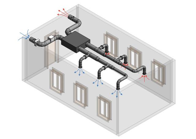Сооружение вентиляционных каналов в частном доме своими руками, нормы и основные правила
