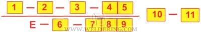 Сварочные электроды: классификация, маркировка, популярные марки, правила хранения, рекомендации - какие лучше выбрать для сварки различных металлов