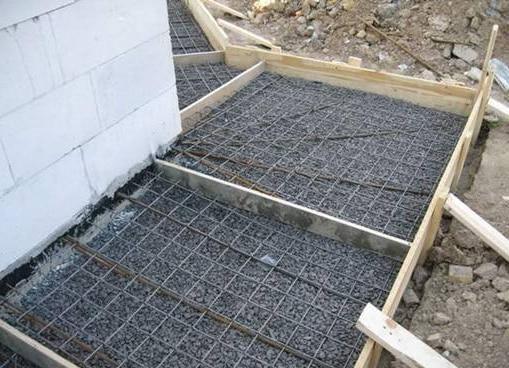 Толщина отмостки: высота пирога отмостки, рассчитать количество цемента на отмостку вокруг дома