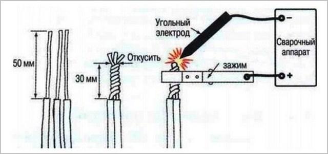 Сварка алюминия электродами инвертором: как варить правильно