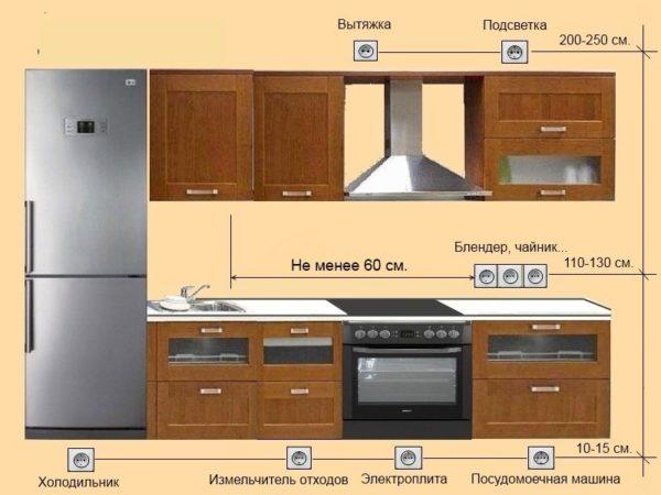 Высота розеток на кухне: на каком расстоянии над столешницей устанавливать