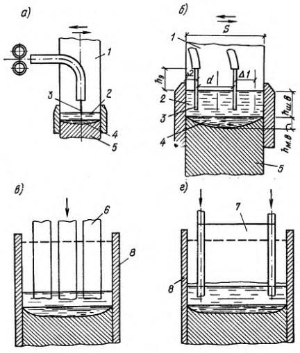 Электрошлаковая сварка: сущность процесса и область применения, технология, оборудование, преимущества и недостатки