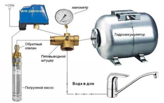 Реле протока воды: устройство, принцип работы, подключение и регулировка