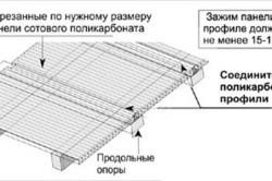 Термошайбы для крепления поликарбоната: как правильно закрепить, прикрутить или прикрепить, шаг крепления сотового поликарбоната