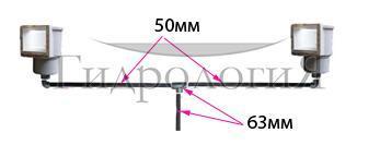 Водопроводные трубы: виды, таблица размеров и диаметров, пропускная способность и срок службы