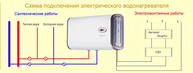 Бойлер для отопления частного дома: установка, какой лучше выбрать