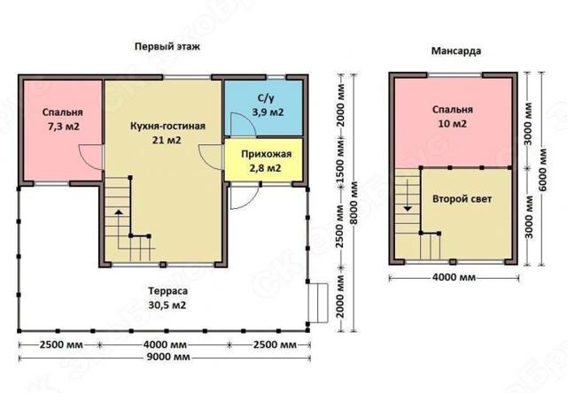 Расчет материалов для стен каркасного дома - инструкция
