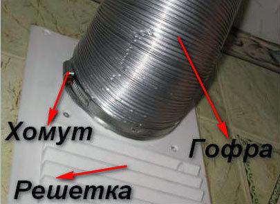 Как правильно подключить вытяжку на кухне с отводом в вентиляцию