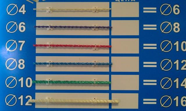 Как определить диаметр арматуры штангенциркулем