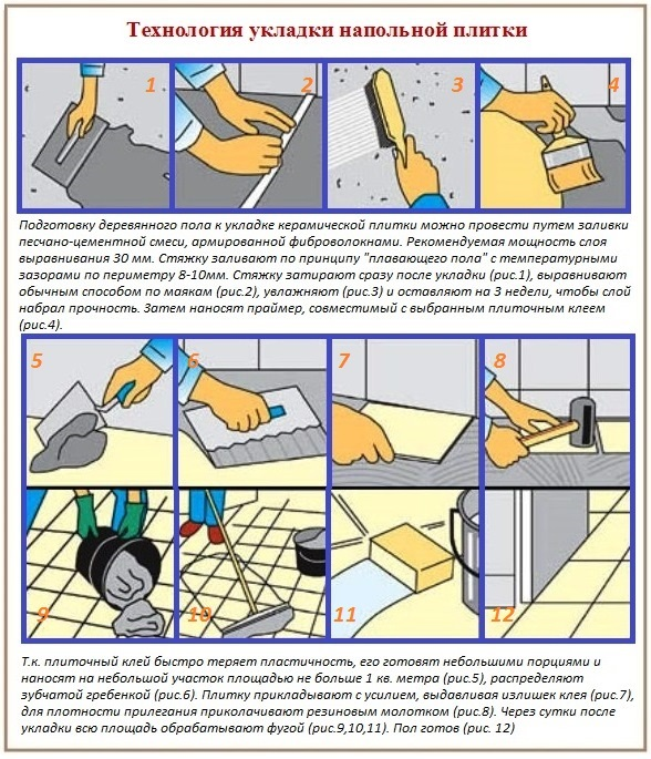Укладка плитки на деревянный пол: технология облицовки своими руками