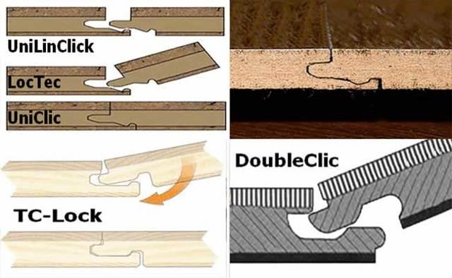 Современные виды замков ламината, пластик, алюминий, типа клик