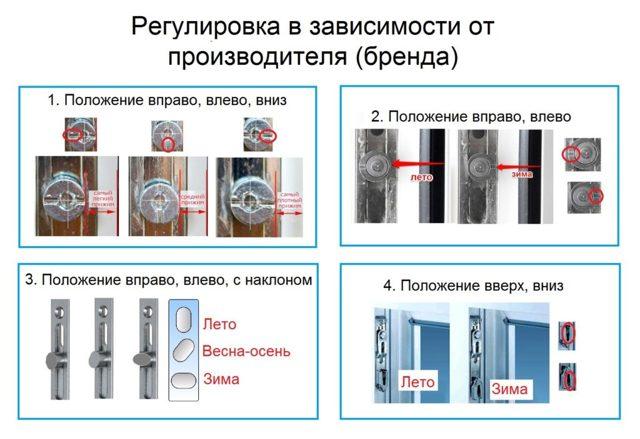 Регулировка пластиковых окон своими руками в зимний и летний период