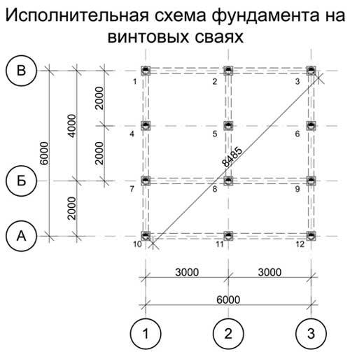 Расстояние между винтовыми сваями для каркасного дома: нюансы расчета