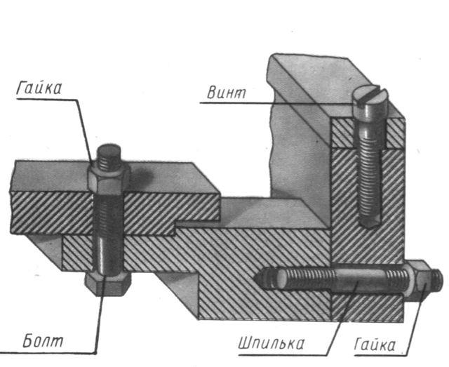 Как нарезать резьбу метчиком: технология нарезки, таблица отверстий