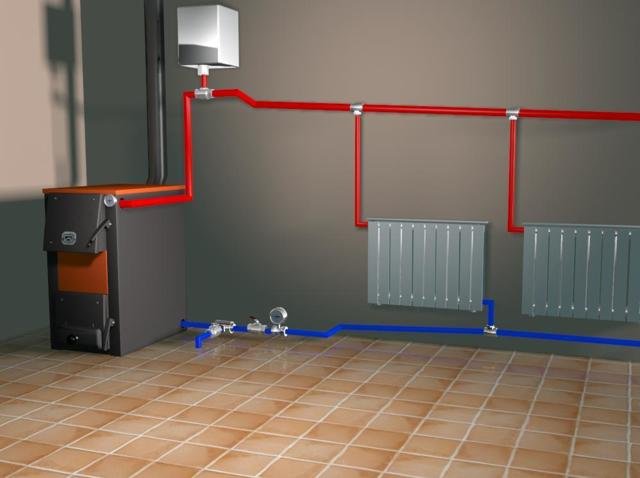 Отопление с естественной циркуляцией: устройство, принцип работы, особенности монтажа