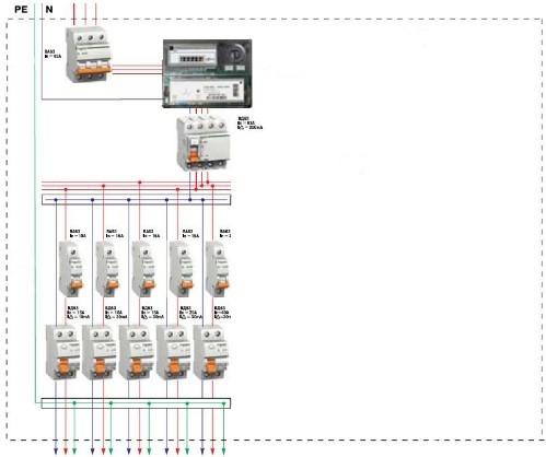 Cборка электрощита для частного дома 380В 15кВт: распределительный, уличный