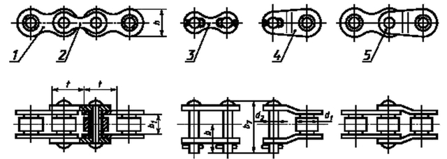 Цепи роликовые - таблица размеров, характеристики, техническое описание