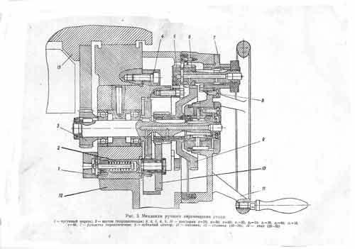 Круглошлифовальный станок: технические характеристики, схема, назначение
