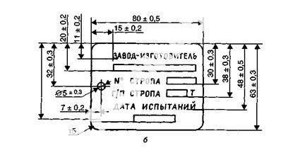 Что должно быть указано на бирке канатного или цепного стропа? Где располагается бирка?