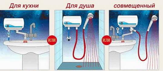 Система отопления и горячего водоснабжения (ГВС) частного дома